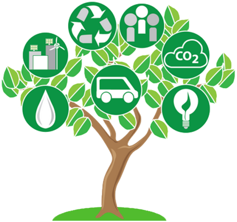 upb sustainable development tree